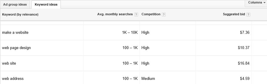 Use Google Keyword Planner to identify keywords for your website